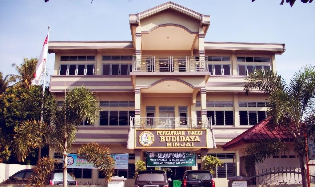 STKIP Binjai